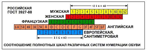 Таблица соответствия полноты обуви