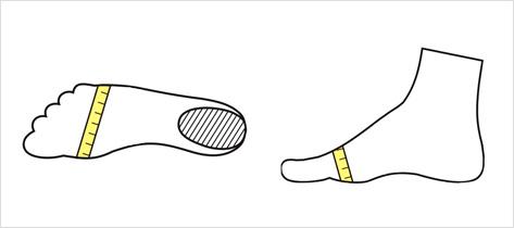 Определение полноты стопы