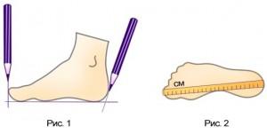 Как измерять стопу