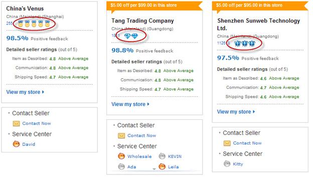Рейтинг продавцов Алиэкспресс