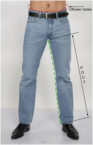 Схема снятия мерок мужских брюк